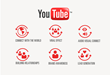 Step by Step Guide on How to Target Ads on YouTube Released by...