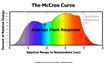 McCree Curve - PARMAX Hybrid LED Panels provide plants with a dual PAR spectrum that is 90% usable plant light