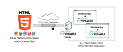 Thinfinity™ Virtual UI allows you to instantly upgrade and extend the lifespan of legacy Windows Apps without affecting the bottom line