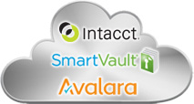 Inventory Software integrates with cloud software services