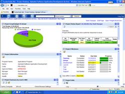 Tracker Suite Online Project Management Software