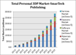 SmarTech Issues Latest Report on Personal 3D Printing, Sees $1 Billion (USD) Market by 2019
