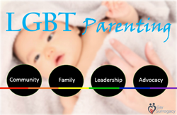 LGBT Family Building Options — GaySurrogacy.com