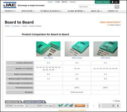 JAE product comparison feature