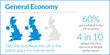 UK economy insights - infographic