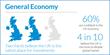UK economy insights - infographic
