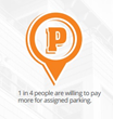 1 in 4 renters are willing to pay more for assigned parking