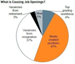 Latest Survey of MRINetwork® Recruiters Reveals Candidates...