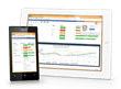 To-Increase Program Management Dashboard for Microsoft Dynamics AX 2012 R3