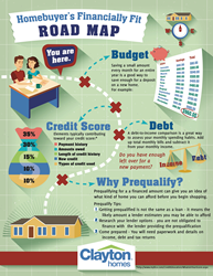 Homebuyer's Financially Fit Road Map