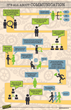 Learning Dynamics Offers Communications Infographic