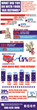 ACCC Survey Finds Nearly 70 Percent of Consumers Used Their Tax Refund...