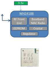 WhizNets' True Fully Integrated WHZ4188 WiFi Module Enables...