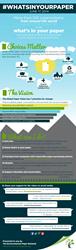 whatsinyourpaper-infographic
