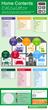 Computerquote Insurance Home Contents Calcuator