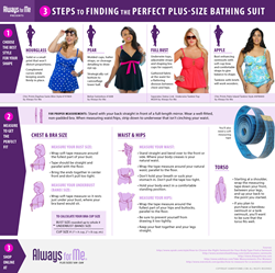 Plus Size Swimsuit Guide