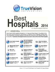 Top Hospitals, US News and World Report, Johns Hopkins, UCLA, Mayo Clinic, Ophtalmology, Neuro Surgery, Visualization, TrueVision, 3D