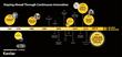 DuPont™ Kevlar® Timeline