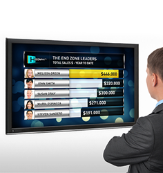 Hurrah! Leaderboard showcasing your big performers on 'the big screen'.