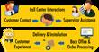 OnviSource® Announces Enhanced Solutions for Enterprise-Wide...