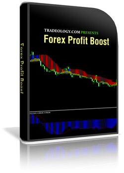 Forex for you review