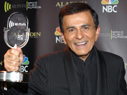 Casey Kasem's Irrevocable Trust and Estate Planning was well put together