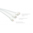 Cheap 3 In 1 USB Cables Unveiled By China Mobile Phone Accessory...