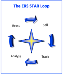 ERS Star Loop: Sell>Track>Analyze>React
