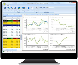 Pair Trading Software
