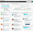 Attentive.ly Becomes the First and Only Complete Social Marketing...