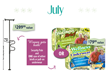 The CareGiver Partnership's July Sweepstakes Prizes Help at Home and...