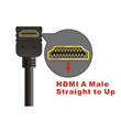 HDMI A Male straight to up