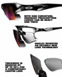 New Oakley Prescription Sunglasses Lens Innovation Available from ADS...
