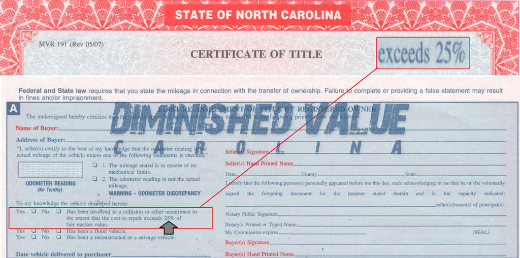 Diminished Value Carolina Is Now Offering Field Inspections