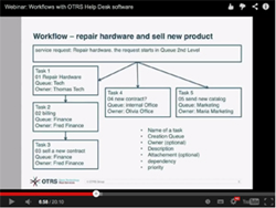 Service desk management works more efficiently with OTRS ticket workflow add-on