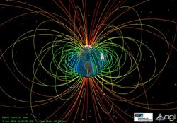 Magnetic field STK SEET