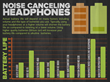 New Platform Allows Users to Audition Noise-Canceling Headphones...