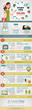 Career Step Releases New Infographic with 5 Study Tips for Online...