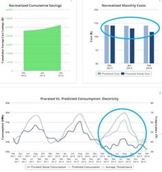 Philadelphia energy benchmarking