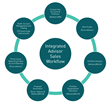 Redhawk Wealth Advisors Partners with AdvisoryWorld to Enhance...