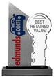 Eleven Crown Automotive Models Earned Best Retained Value Awards from Edmunds.com