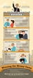"""Winning the Money Game"" Infographic Revealed About the Basic Steps..."