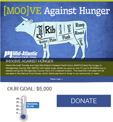 Mid-Atlantic Federal Credit Union Launches [MOO]VE Against Hunger using Cafegive Social apps