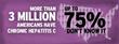 EurekaMag.com Publishes 64,900 New Studies on Hepatitis C