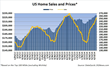 Weekly Home Sales Nearly Above 2013 Levels