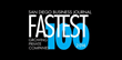 Mobile Ad Network, Motive Interactive, named Fastest-Growing Company...