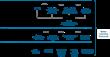 Pochys Ventures Announces Lrnr Adaptive Learning Platform