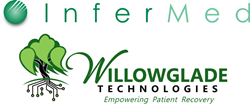 InferMed and Willowglade Technologies