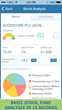 New iPhone App from FinBuddy Offers Investment Intelligence and...
