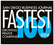 Fastest Growing Companies is San Diego
